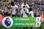 Tong hop: Tottenham 1-0 Crystal Palace (Vong 11 NHA 2017/18)