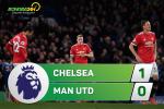 Tong hop: Chelsea 1-0 MU (Vong 11 NHA 2017/18)