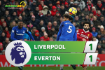 Tong hop: Liverpool 1-1 Everton (Vong 16 Premier League 2017/18)