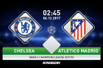 Chelsea 1-1 Atletico Madrid (KT): The Blues mat ngoi dau, Atletico bi loai