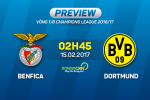 Benfica vs Dortmund (2h45 ngay 15/2): Chuyen di bao tap