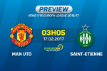 MU vs St-Etienne (3h05 ngay 17/2): Toan tinh cua Mourinho