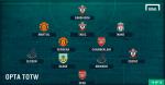 DHTB vong 25 Premier League: Goi ten Arsenal va M.U