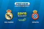 Real Madrid vs Espanyol (22h15 ngay 18/2): Thua thang xong len