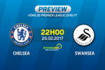 "Chelsea vs Swansea (22h00 ngay 25/02): Costa san ""Thien nga"""