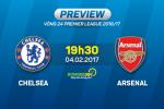 Giai ma tran dau Chelsea vs Arsenal 19h30 ngay 4/2 (Vong 24 NHA 2016/17)