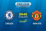 Chelsea vs MU (2h45 ngay 14/3): Bao tap ngay tro ve