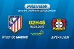 Atletico Madrid vs Leverkusen (2h45 ngay 16/3): Bat ngo la bat ngo nao?
