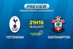 Giai ma tran dau Tottenham vs Southampton 21h15 ngay 19/3 (NHA 2016/17)