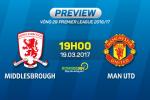 Truoc vong 29 Premier League: Thanh Manchester de say chan