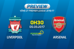 Truoc vong 27 Premier League: Liverpool va Arsenal dai chien o Anfield