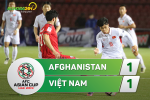 Tong hop: Afghanistan 1-1 Viet Nam (VL Asian Cup 2019)