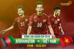 Afghanistan vs Việt Nam (21h00 ngày 28/3): Chìa khóa là cách nhập cuộc