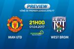 Truoc vong 30 Premier League: Thoi co cua M.U