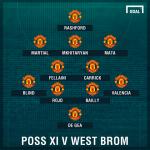 Thông tin lực lượng, đội hình trận M.U vs West Brom