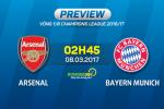 Arsenal vs Bayern Munich (02h45 ngay 8/3): Nguoc dong u? Vien vong