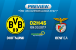 Dortmund vs Benfica (2h45 ngay 9/3): Aubameyang lap cong chuoc toi?