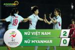 Tong hop: Nu Viet Nam 2-0 Nu Myanmar (VL Asian Cup 2018)