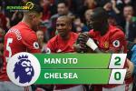 MU 2-0 Chelsea (KT): Ngay Mourinho tra thu ngot ngao Conte!