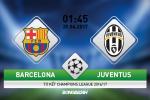 Barcelona vs Juventus (1h45 ngay 20/4): Ngua van dau ca map