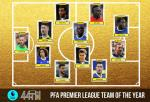 Chelsea va Tottenham thong tri doi hinh tieu bieu Premier League 2016-17
