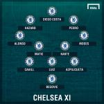 Thong tin luc luong, doi hinh tran Chelsea vs Tottenham