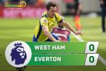 Tong hop: West Ham 0-0 Everton (Vong 34 NHA 2016/17)