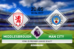 Middlesbrough vs Man City (20h05 ngay 30/4): Hom qua khac hom nay