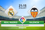 Real Madrid vs Valencia (21h15 ngay 29/4): Ha guc bay doi