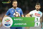 Tong hop: Napoli 1-1 Juventus (Vong 30 Serie A 2016/17)