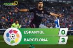 Tong hop: Espanyol 0-3 Barca (Vong 35 La Liga 2016/17)