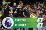 Tong hop: Everton 0-3 Chelsea (Vong 35 NHA 2016/17)