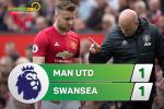 Tổng hợp: MU 1-1 Swansea (Vòng 35 NHA 2016/17)