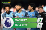 Man City 3-1 Hull (KT): Bao ve Top 4