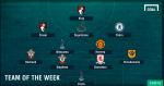 DHTB vong 35 Premier League: Vinh danh Herrera