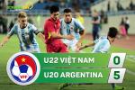 Tong hop: U22 Viet Nam 0-5 U20 Argentina (Giao huu quoc te)