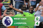 Tong hop: West Ham 0-4 Liverpool (Vong 37 NHA 2016/17)