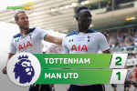 Tottenham 2-1 MU (KT): Ga trong chia tay sao huyet White Hart Lane bang man diet Quy do