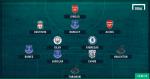 DHTB vong 37 Premier League: Vinh danh Arsenal