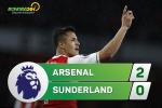 Arsenal 2-0 Sunderland: Alexis niu keo co hoi vao Top 4 cho Phao thu