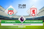 Liverpool vs Middlesbrough (21h ngay 21/5): Khong phai la ket thuc