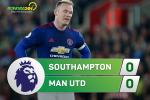 Tong hop: Southampton 0–0 MU (Da bu vong 28 NHA 2016/17)