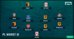 Koscielny gop mat trong doi hinh te nhat vong 38 Premier League