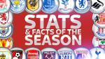 Những thống kê thú vị về Premier League 2016/17 (phần 2)