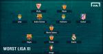 Barca áp đảo đội hình tệ nhất La Liga 2016/17