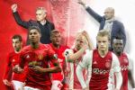 Infographics: Chung ket Europa League 2017 - Dem Stockholm, dem cua nhung khat khao