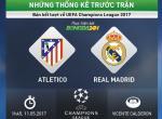 Infographic: Nhung thong tin dac biet truoc tran dau Atletico vs Real