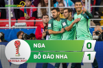 Tong hop: Nga 0-1 BDN (Confed Cup 2017)