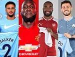 Danh sách chuyển nhượng cầu thủ bóng đá châu Âu mùa Hè 2017