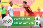 Tong hop: U22 Viet Nam 4-0 U22 Dong Timor (Sea Games 29)